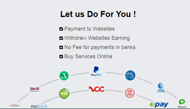 E-Currency Exchange / Buy / Sell Service